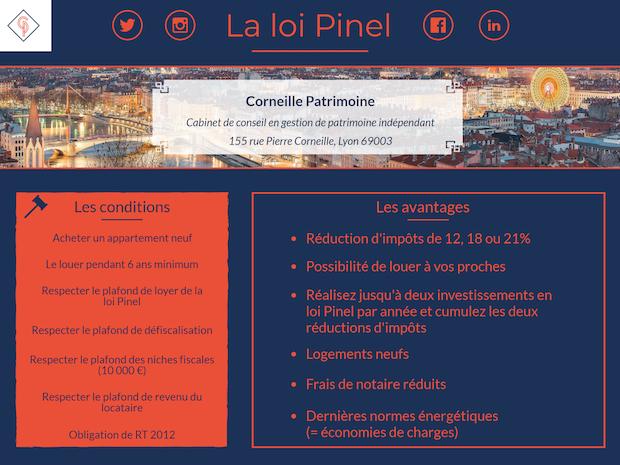 loyer Pinel schéma loi pinel
